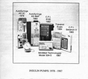 InsulinPumpsComposite
