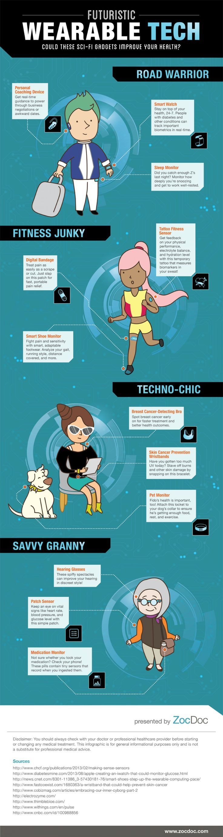 infografia_tecnologia_wearable