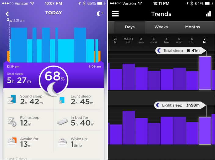 Mockup of sleep tracking in iOS 8′s Healthbook.