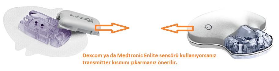 DexcomG4_Transmitter_Sensor_1000w-v3_865_527