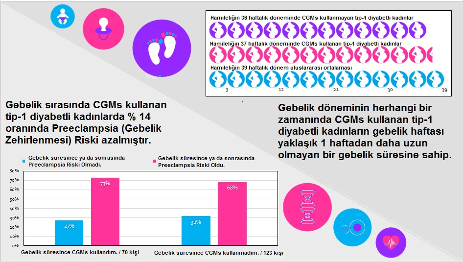 PregnancySurveyGraph2